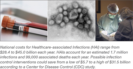 Hospital Associated Infections