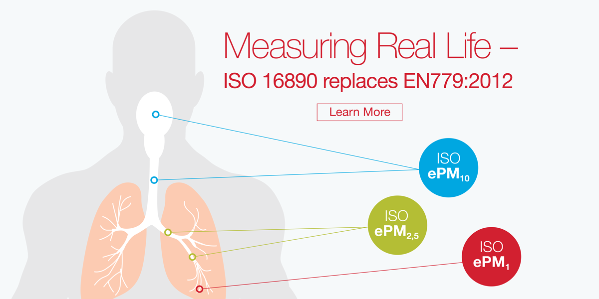 ISO 16890 Replaces EN779:2012