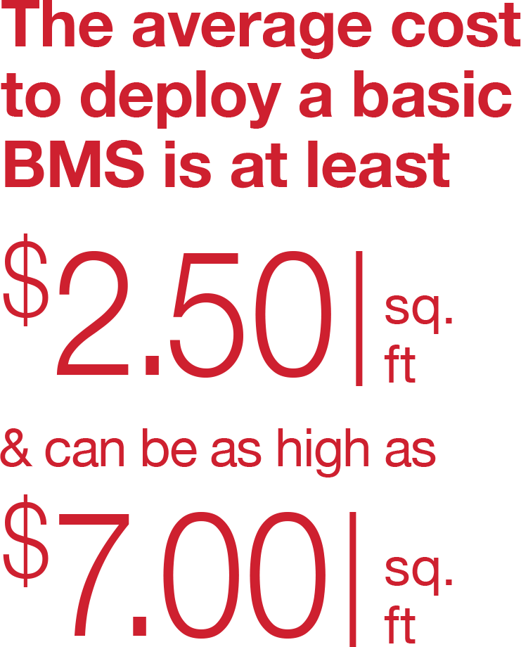 Average Cost to Deploy a Basic BMS