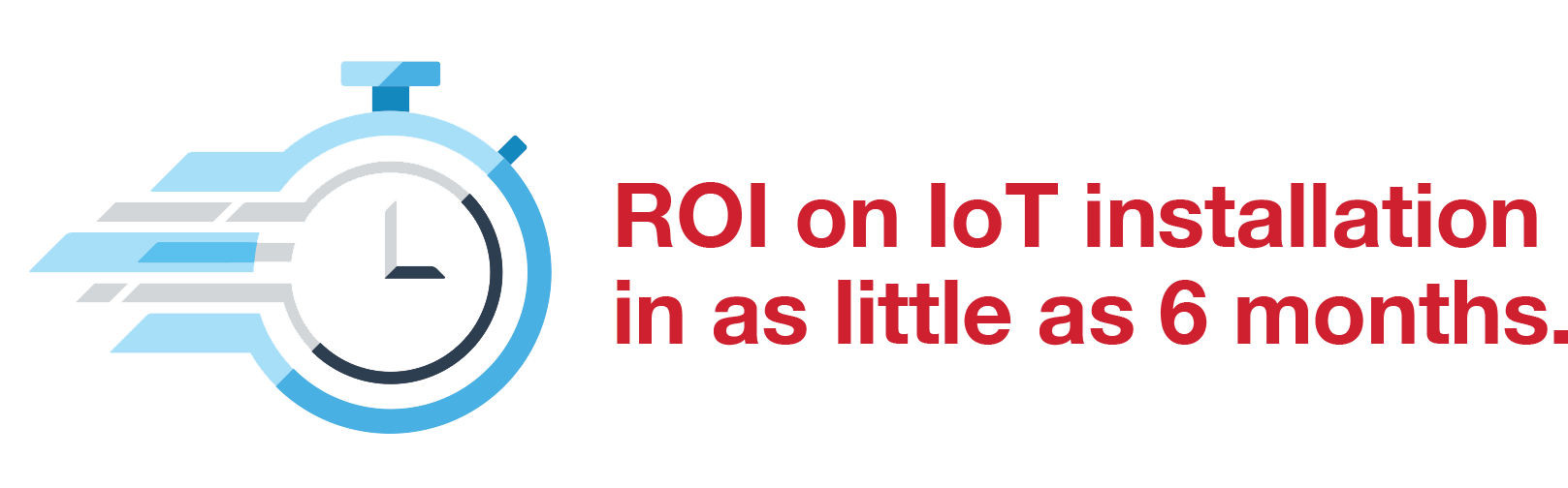 ROI on IoT
