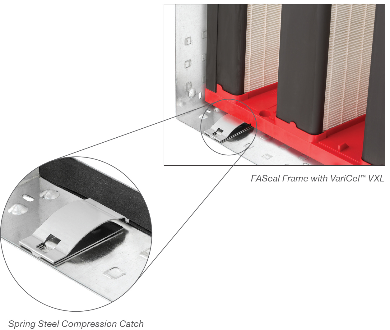 FASeal Frame compression catch