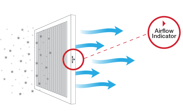 which way does the airflow arrow point? - aaf international