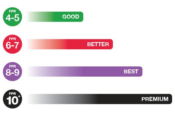 Filter Performance Rating Fpr Home Design