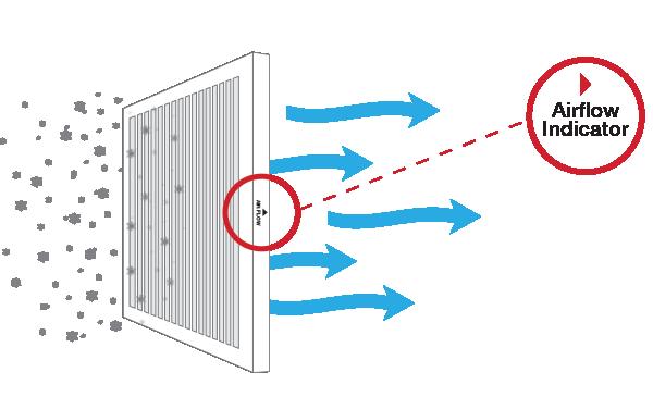 How Do I Install My Air Filter Aaf International
